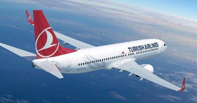 THYile Kuveyt Türk arasındaMiles&Smiles kredi kartı anlaşması
