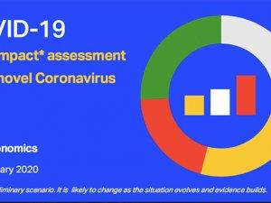 Koronavirüs, havayollarını 29 milyar dolar zarara uğratabilir