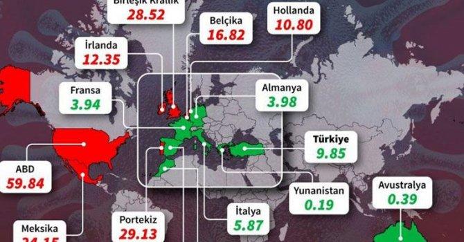 TAM: Almanya'da 70 bin girişimci