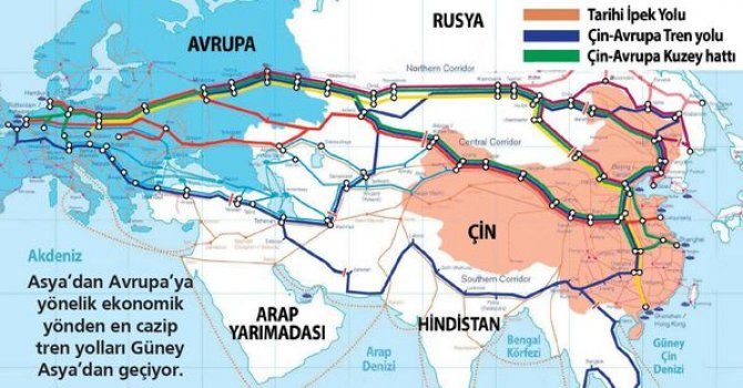 Bakü-Tiflis-Kars Demiryolu ile ticaret