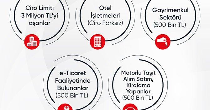 İzmir CVB tanıtım atağı başlattı