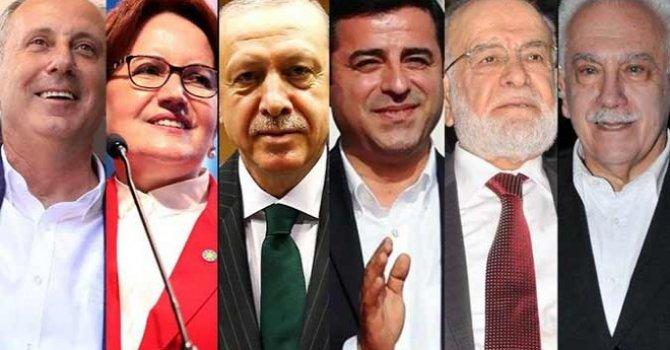 Cumhurbaşkanı adaylarının ekonomi vaatleri