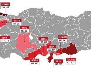 Suriyeli sayısı 3 milyon 570 bin 352 kişioldu