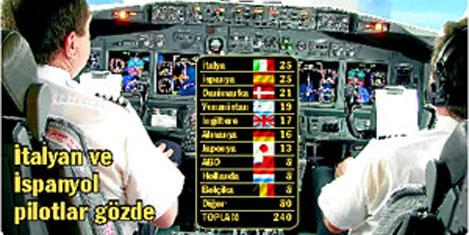 THY 'Arap pilot' arıyor