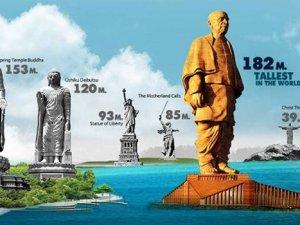 Hindistan, dünyanın en büyük heykelini yapıyor