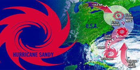 ABD'liler fırtınadan eve kapandı