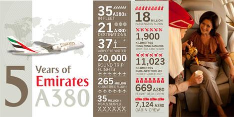 Emirates'in A380'i 5'inci yaşında