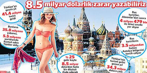 Turizmde sıfır rezervasyon