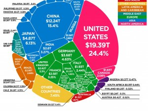 Türkiye dünya ekonomisinin ortalama %1'inde
