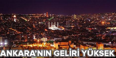 Türkiye'de bölgesel adaletsizlik