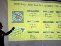 Kocaeli'nde Gebze-Kandıra arası turizm parkuru açılıyor