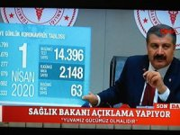 Türkiye'de can kaybı 277'ye vaka 15 bin 679'a ulaştı