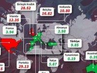 İngiltere'nin gündemindeki koronavirüs haritası: Türkiye de listede