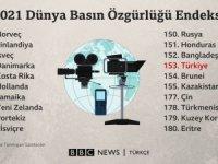 Basın Özgürlüğü Günü'nde Türkiye ve Rusya sonlarda