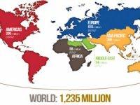 UNWTO: Küresel turist 1,3 milyar kişiye ulaştı