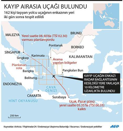 airasia-ucak-2.jpg