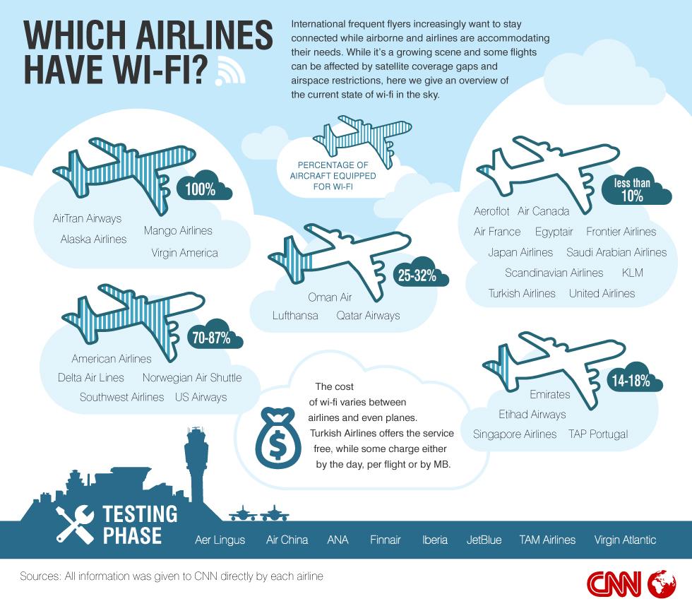 airline-wifi-001.jpg