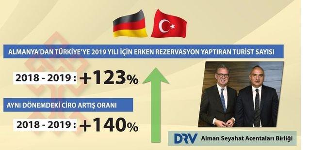almanya'dan-turkiye'ye-.jpg
