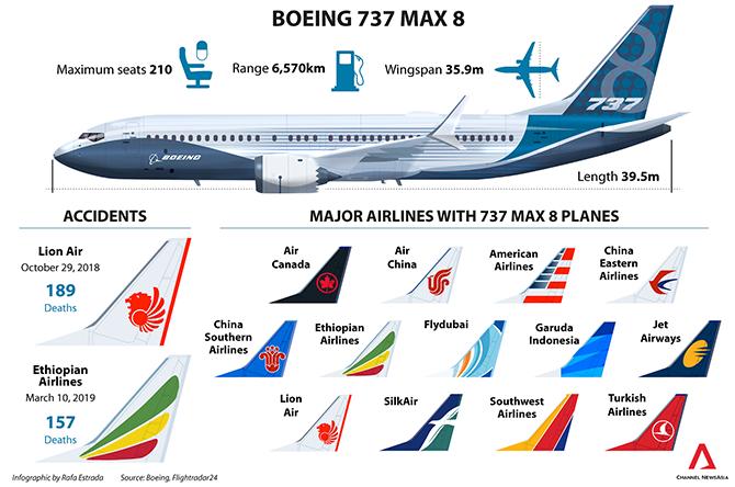 boeing-sirketi,-737-max-.png