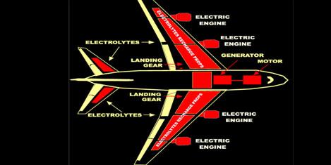elektrikli-ucak2.jpg