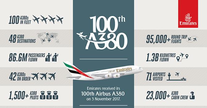 emirates,-100.-airbus-a38-003.jpg