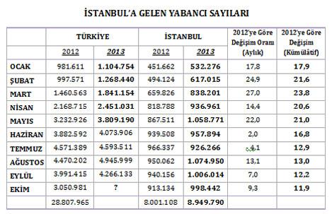 istanbul-1.20131109112356.jpg
