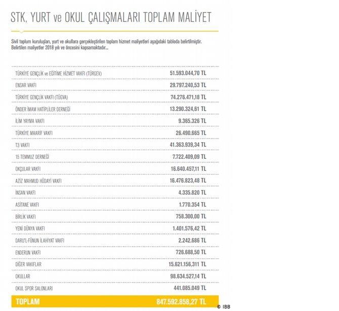 istanbul-buyuksehir-belediyesi-002.jpg