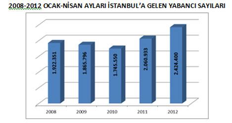 istanbul-turizm-2.jpg