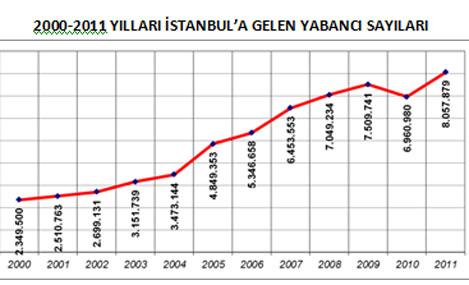 istanbul-turizm-3.jpg