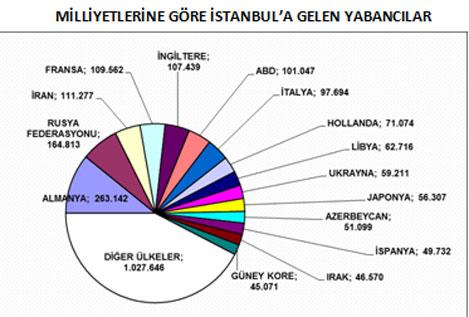 istanbul-turizm-8.jpg