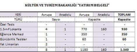 istanbul-yeni-yatirim.jpg