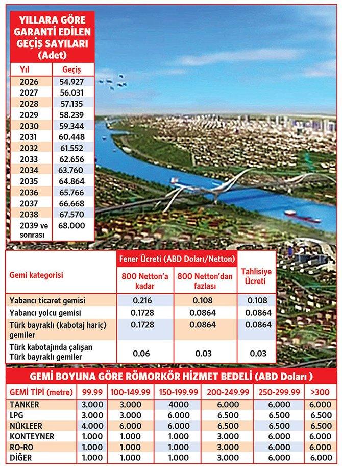 kanal-istanbul-garantileri.jpg