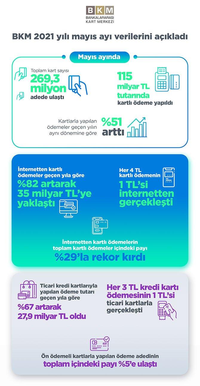 kredi-karti--bkm-.jpg