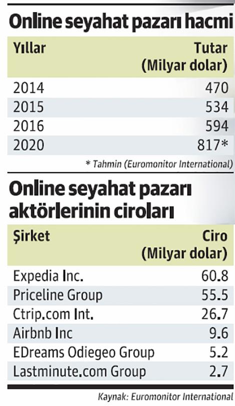 online-istatistik.jpg