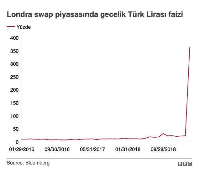 turk-lirasi-faiz.png