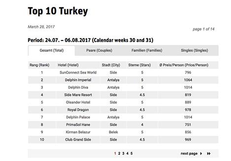 turkiye-toplam.jpg