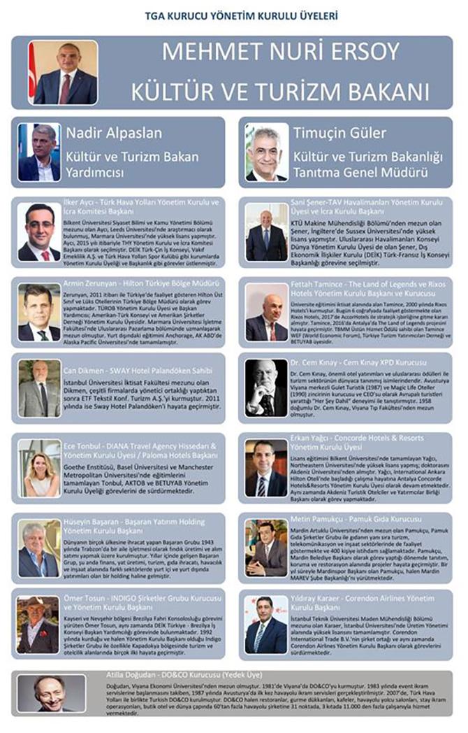 turkiye-turizm-tanitim-ve-gelistirme-ajansi-.jpg