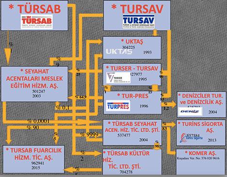tursab-sirket.jpg