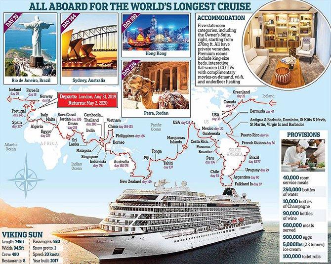 viking-cruisesin-ultimate-world-cruise-002.jpg