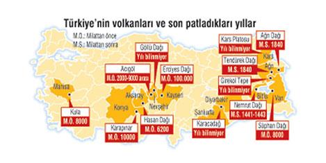 volkan-haritasi.jpg