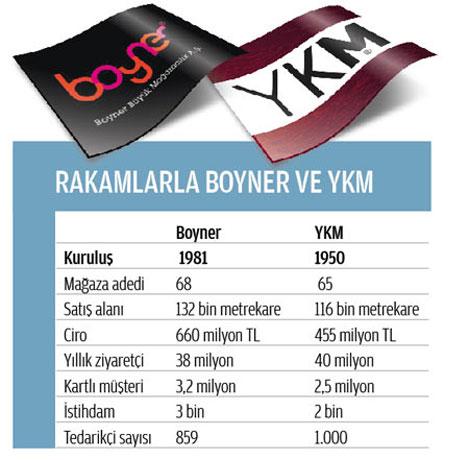ykm2.jpg